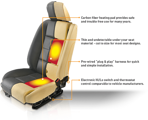 Factory Newson Heated Seat Wiring Diagram